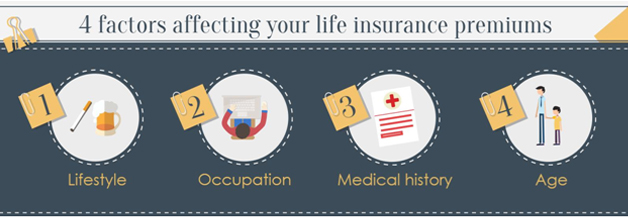 factors that affect life insurance industry 10 factors that raise insurance premiums actuaries at insurance companies spend their your record of moving violations can affect your rates for life and.