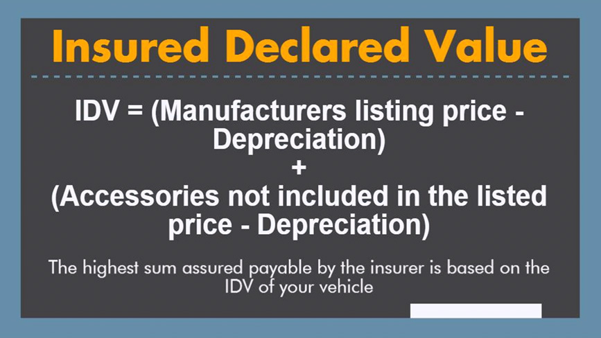What Is Idv And Why Insured Declared Value Is Important