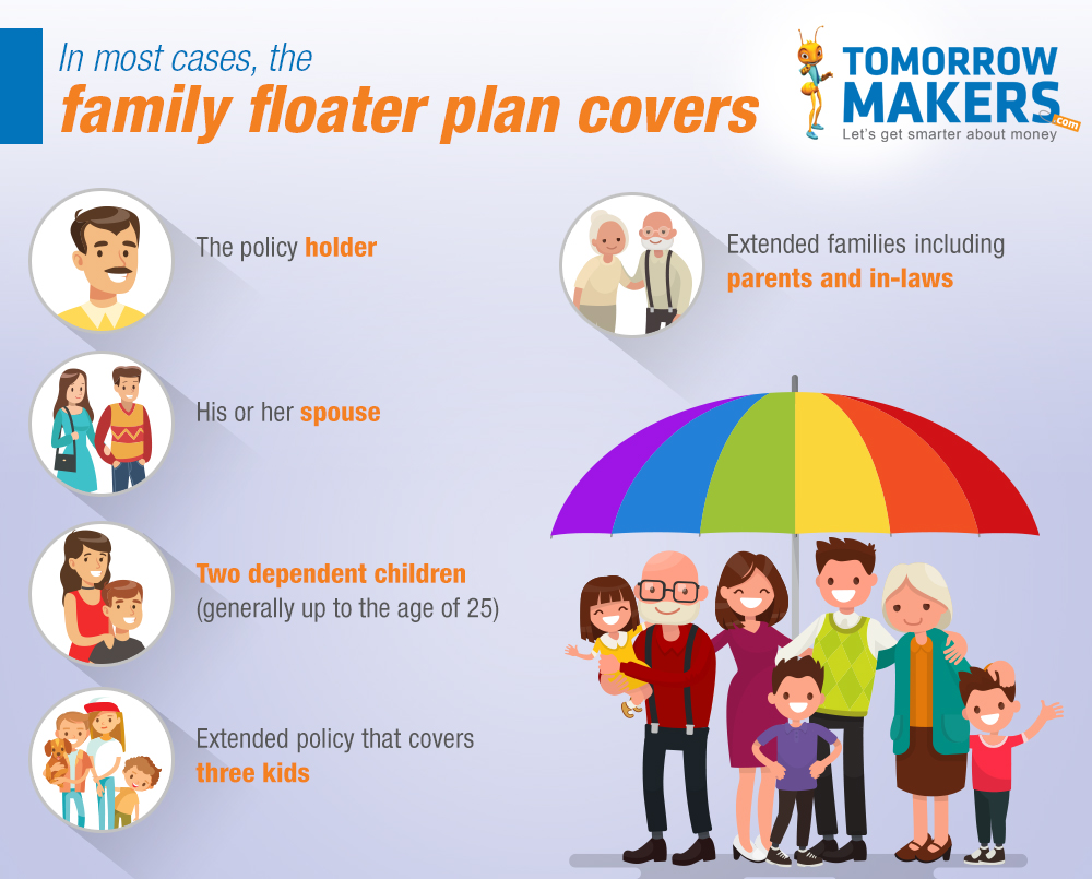 Is a family floater insurance plan enough to protect your ...