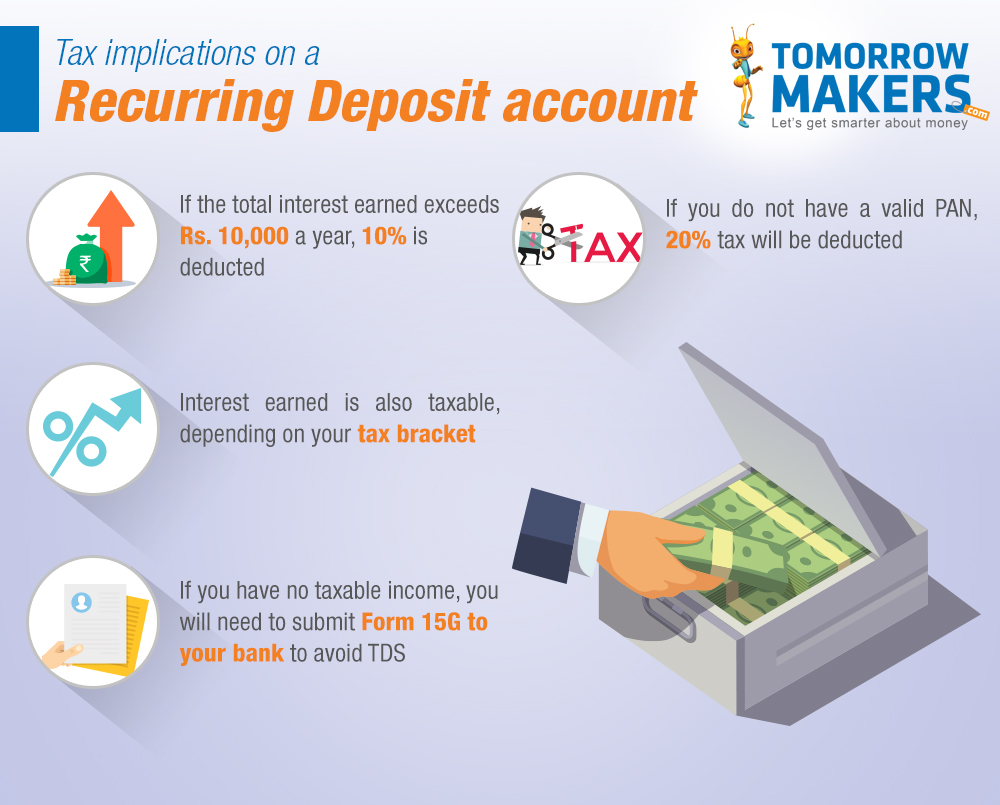 What is a deposit account