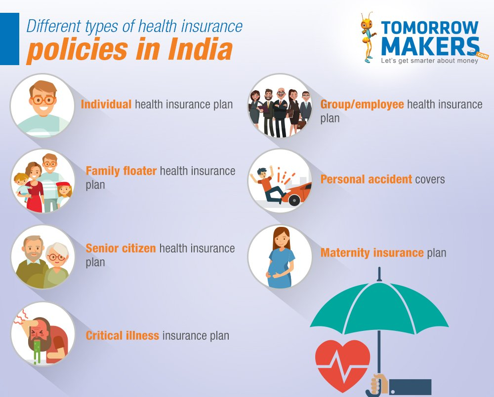 Health Insurance Plans >> Lesser Known Features Of Health Plans That You Should Take Advantage Of