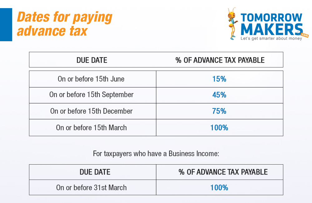 How advance tax can help you stay on track with tax payments