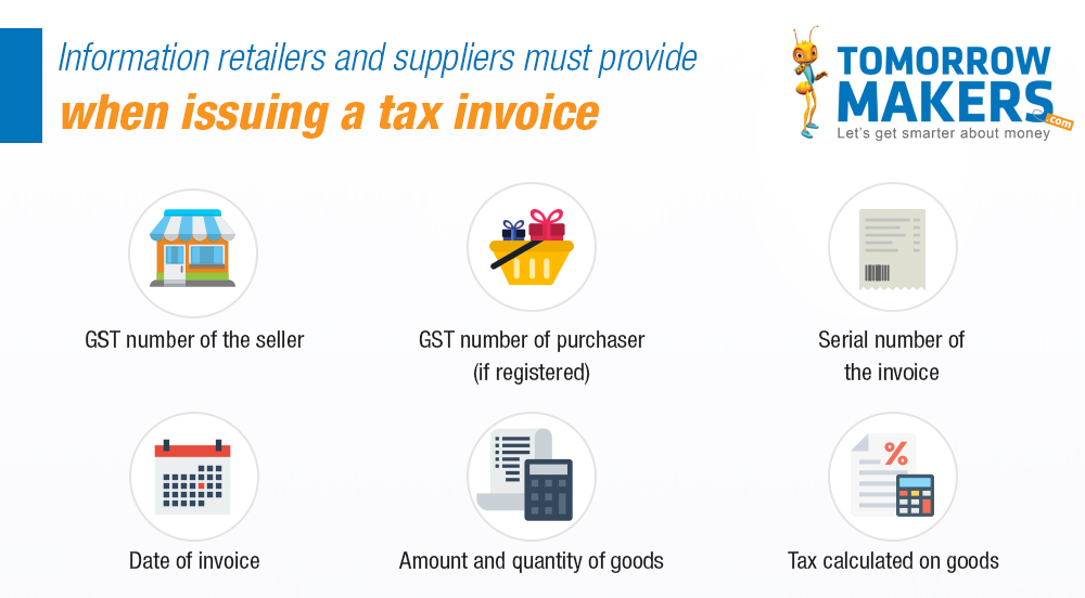 Everything you need to know about the GST return forms