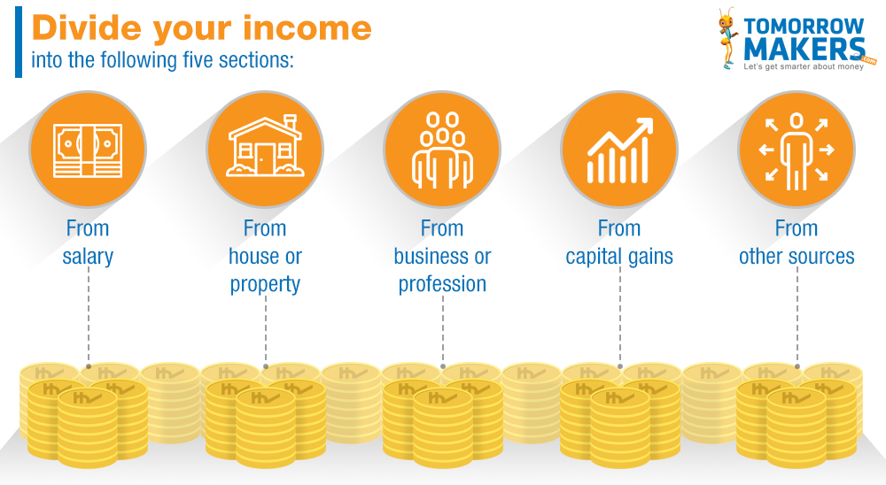 how is taxable income calculated