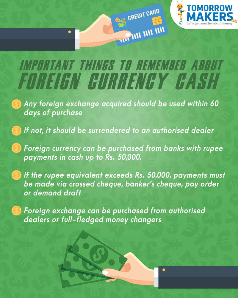Forex travel card exchange rates