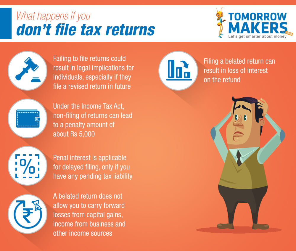 What do i need to file taxes