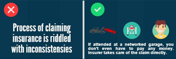 process-of-claiming-car-insurance-is-rid