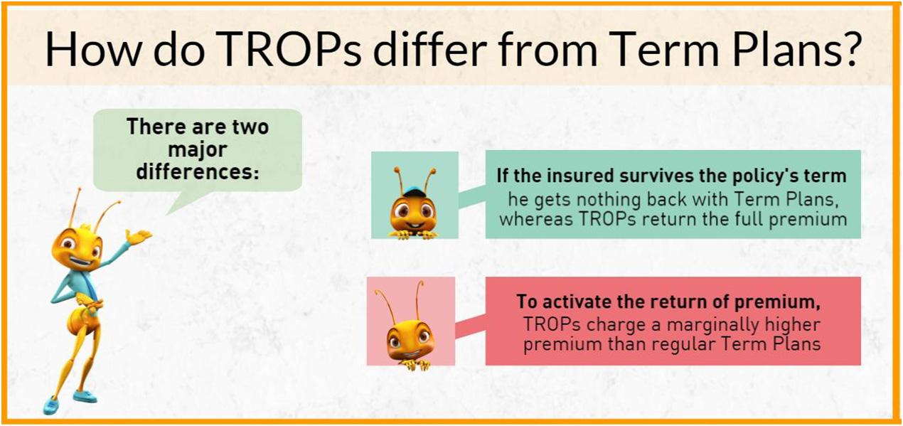 trops-example.jpg
