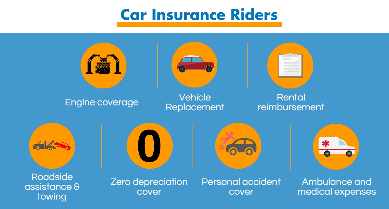Third Party Car Insurance Meaning Insurance Company Jingles