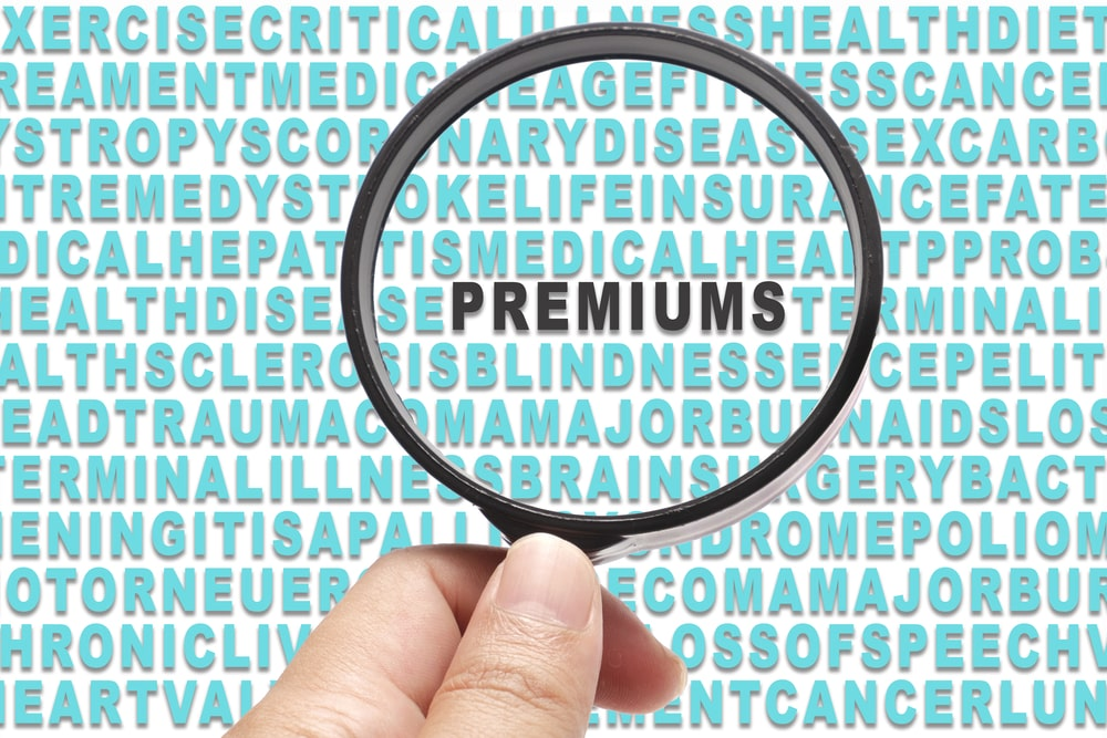 Health Insurance Premium: How it is Calculated?