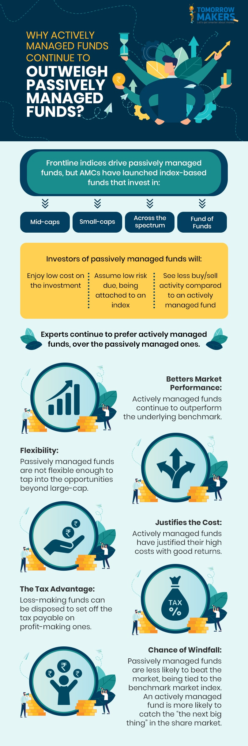 Why Actively Managed Funds Continue to Outweigh Passively Managed Funds?