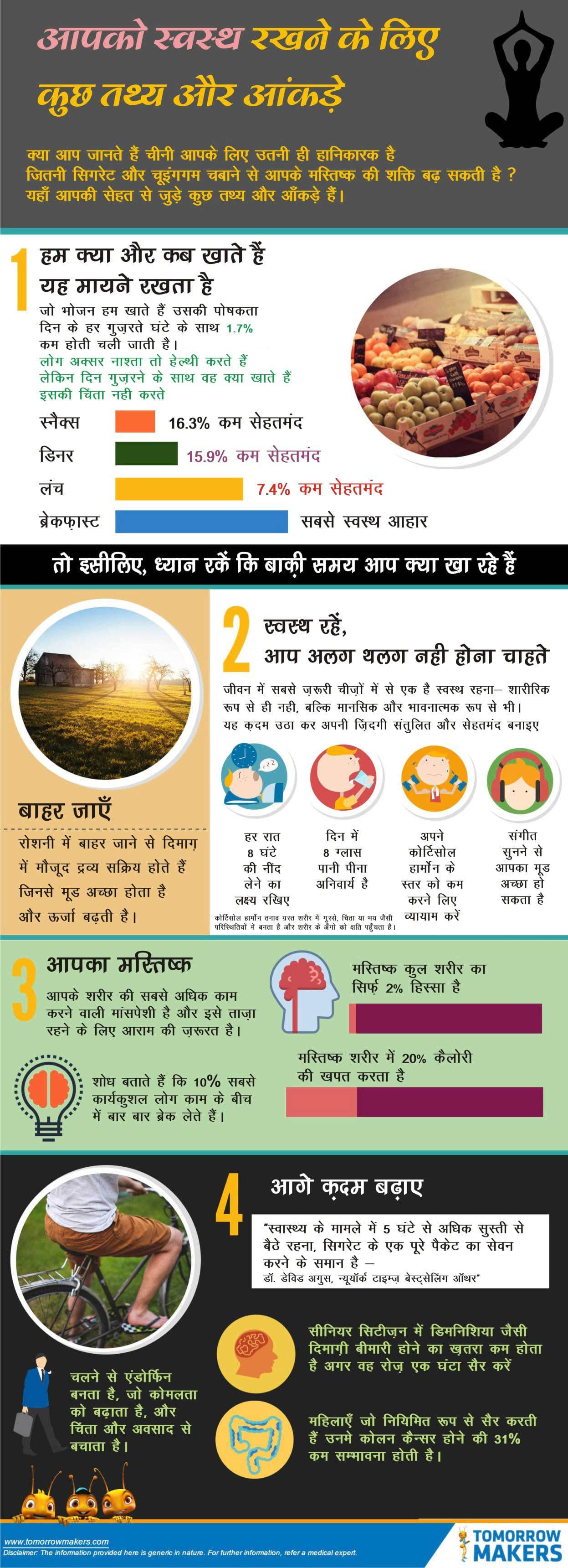 Facts and figures to keep you healthy