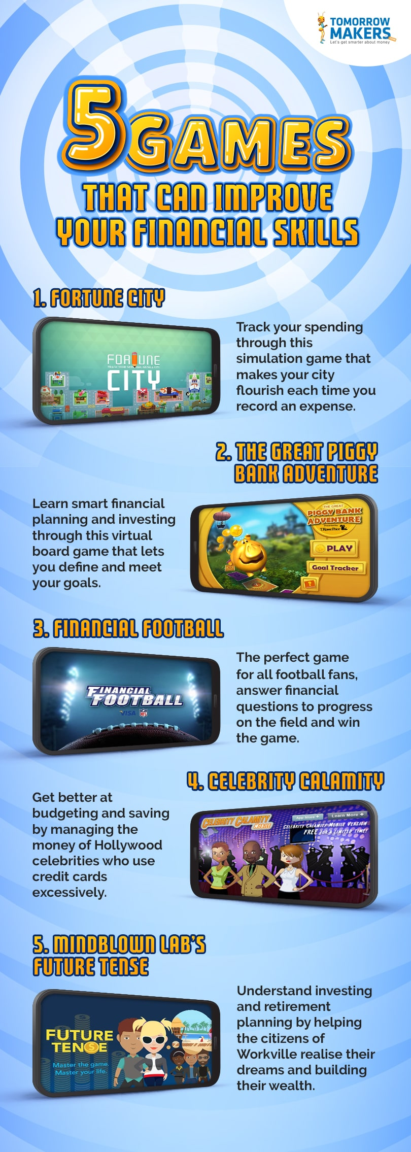 5 Games that can improve your financial skills