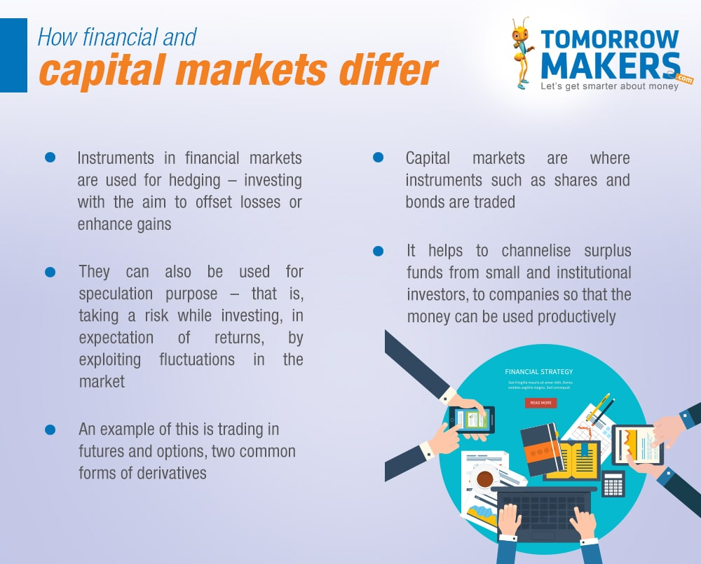 Investing in Money markets vs Capital markets