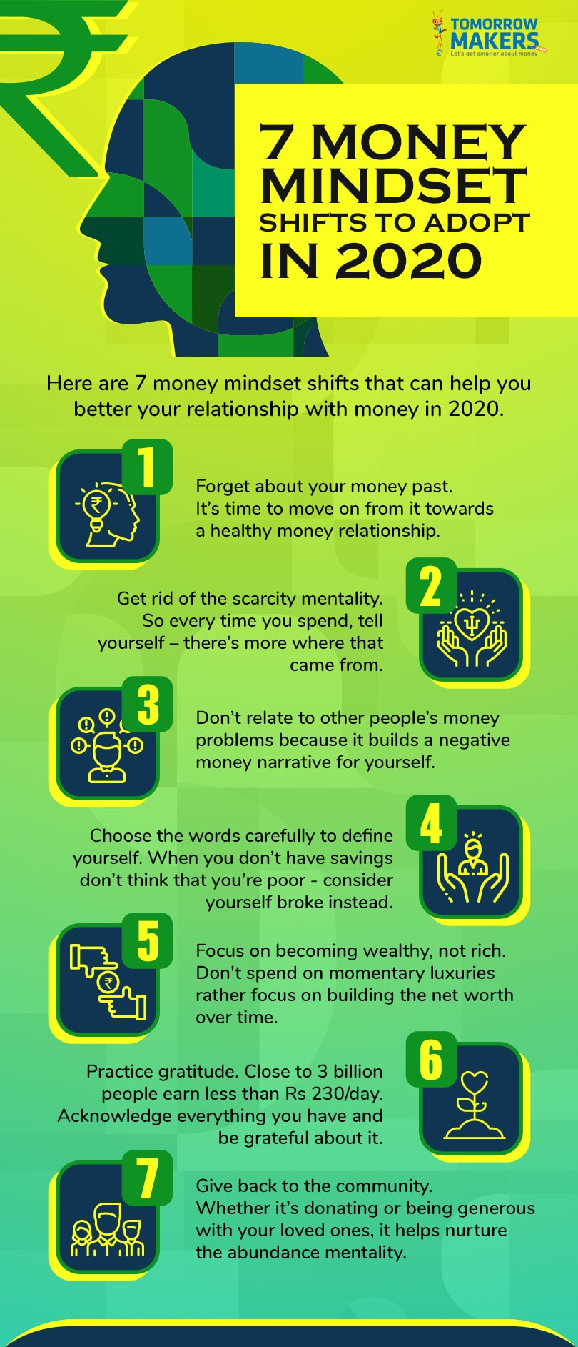 7 Money mindset shifts to adopt in 2020