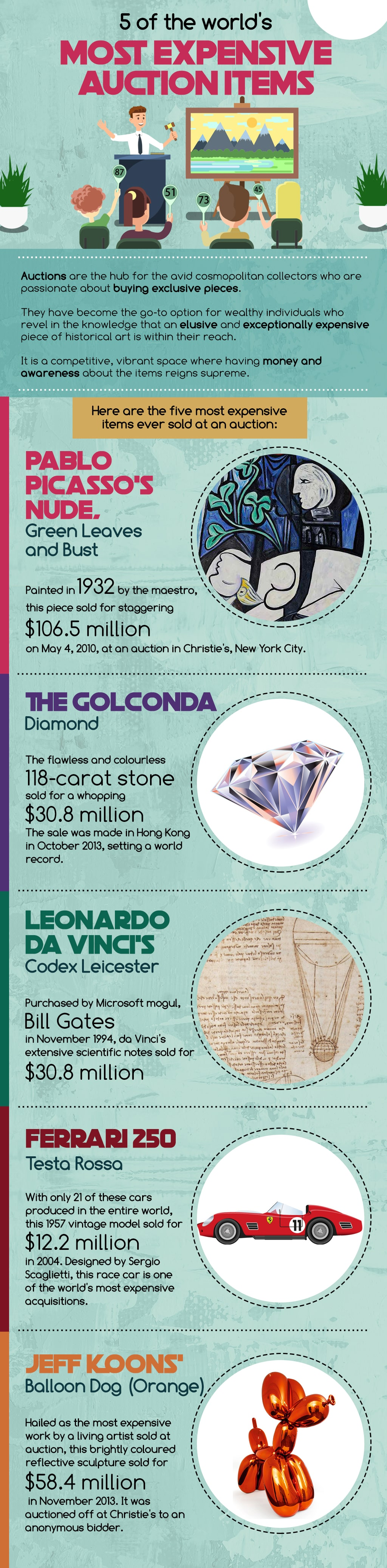 5 of the world's most expensive auction items