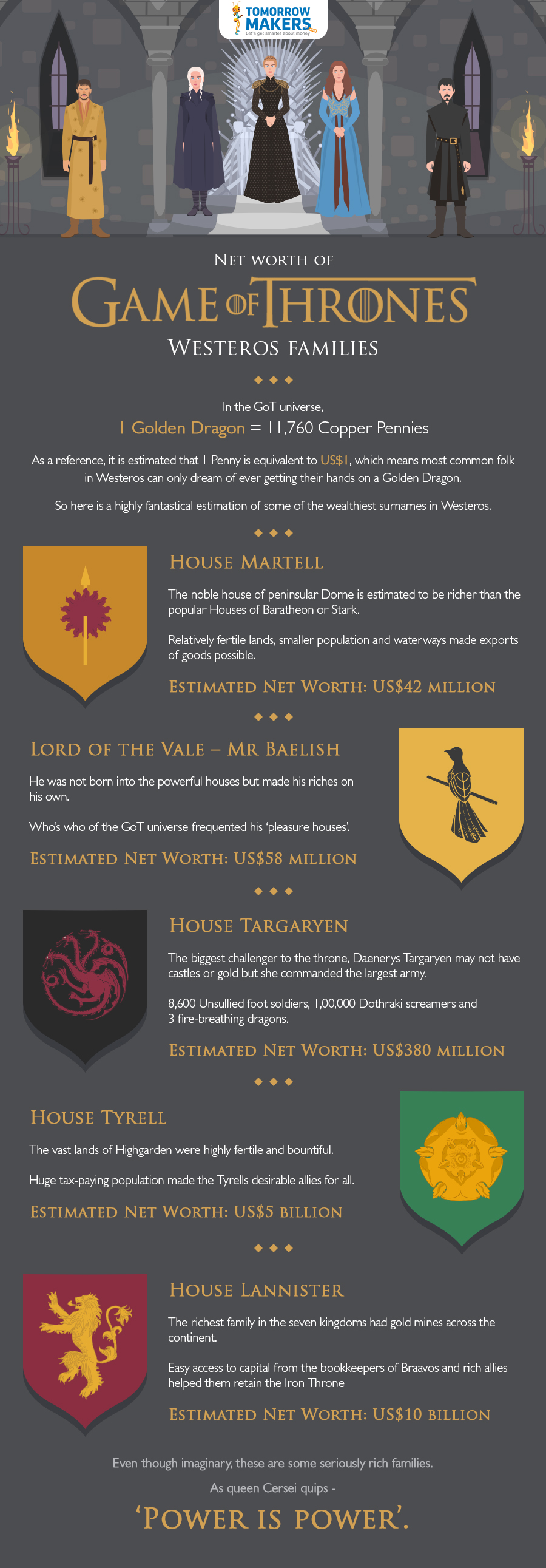 Net worth of Game of Thrones' Westeros families