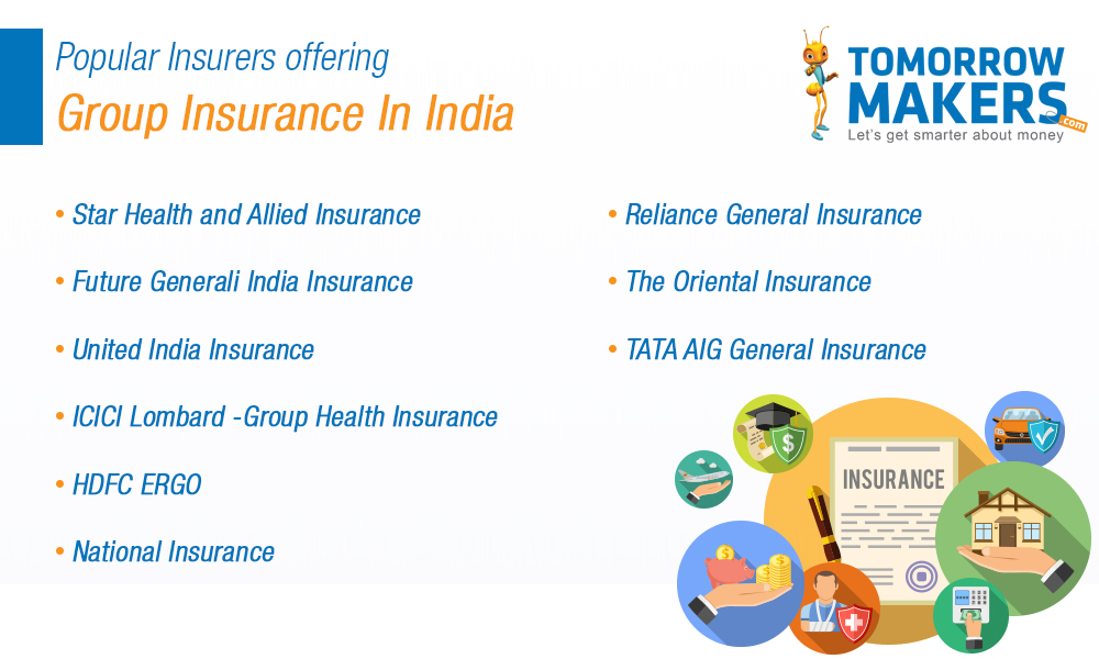 about insurance
