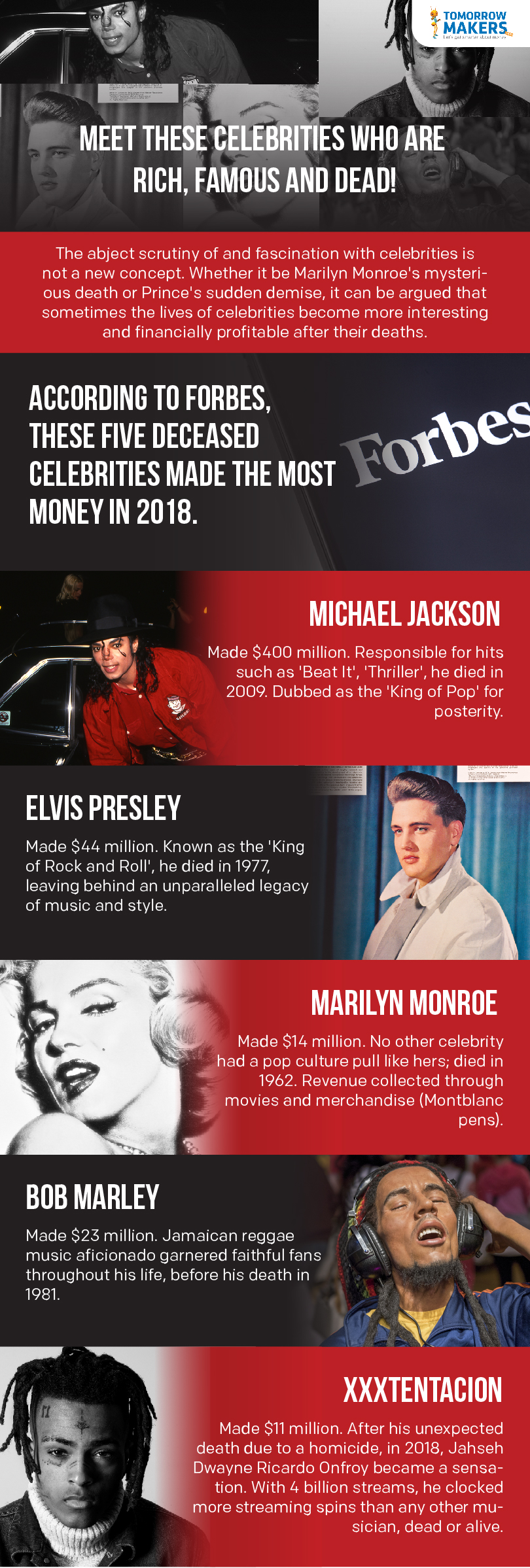Meet these celebrities who are rich, famous and DEAD!