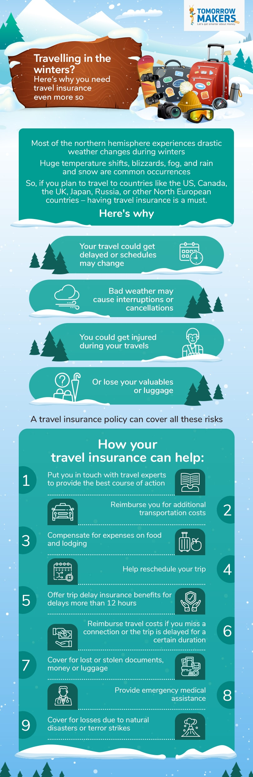 Travelling in the winters? Here's why you need travel insurance even more so