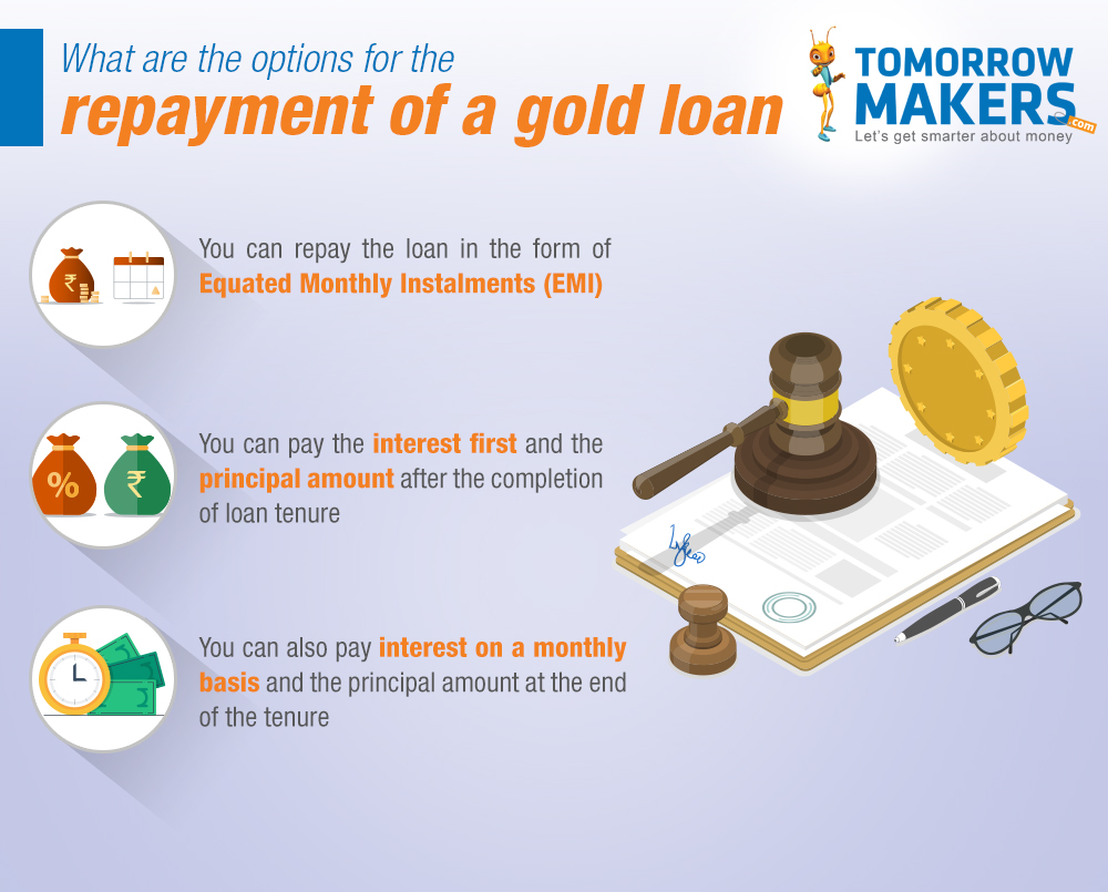 6 Situations in which a gold loan can come in handy