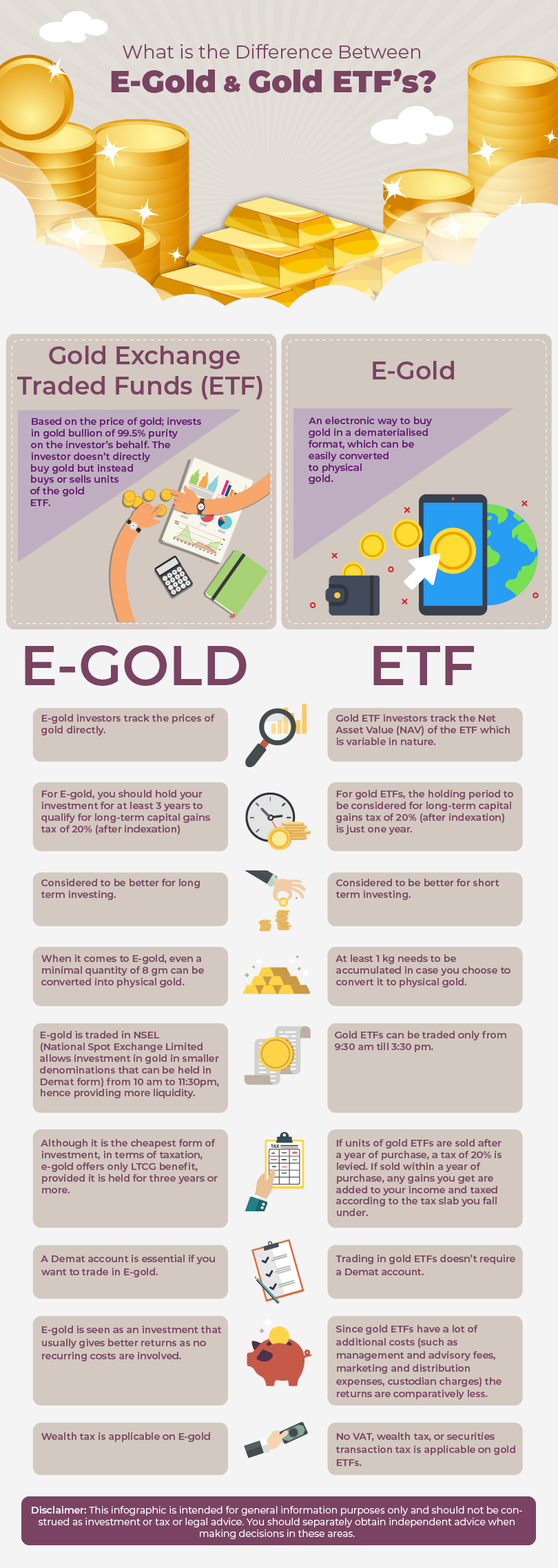 What is the difference between E-gold and gold ETFs?