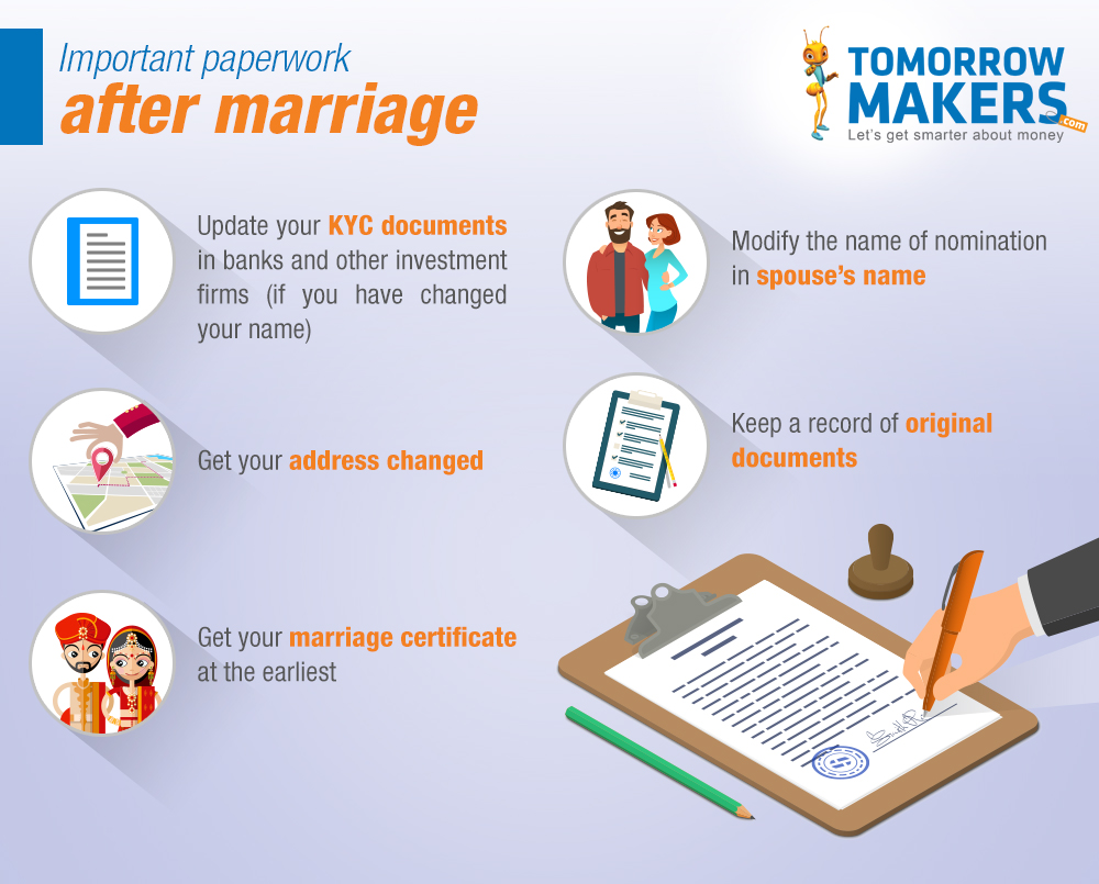 5 Reasons to buy insurance if you are getting married this year