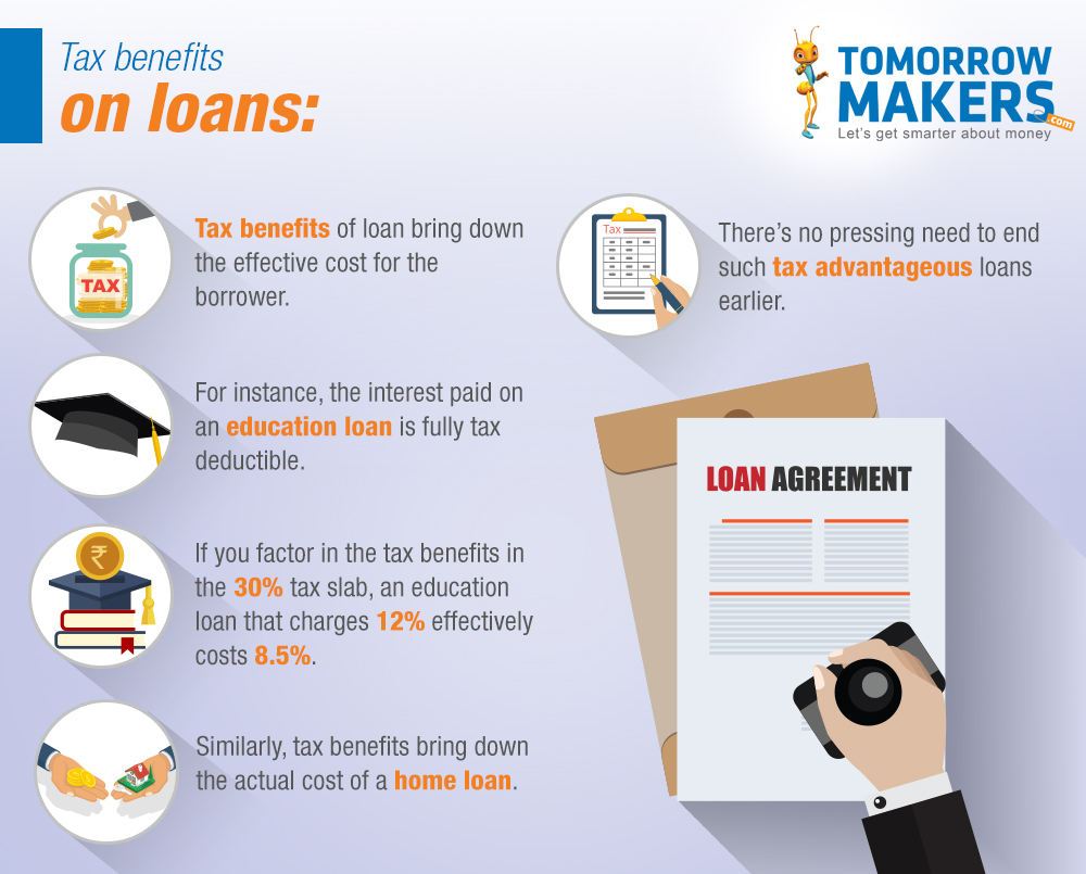 Smart-ways-to--Tax-benefits-on-loans