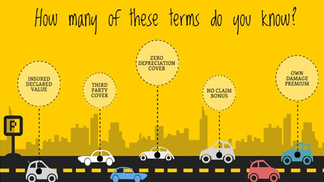 car insurance terms and conditions