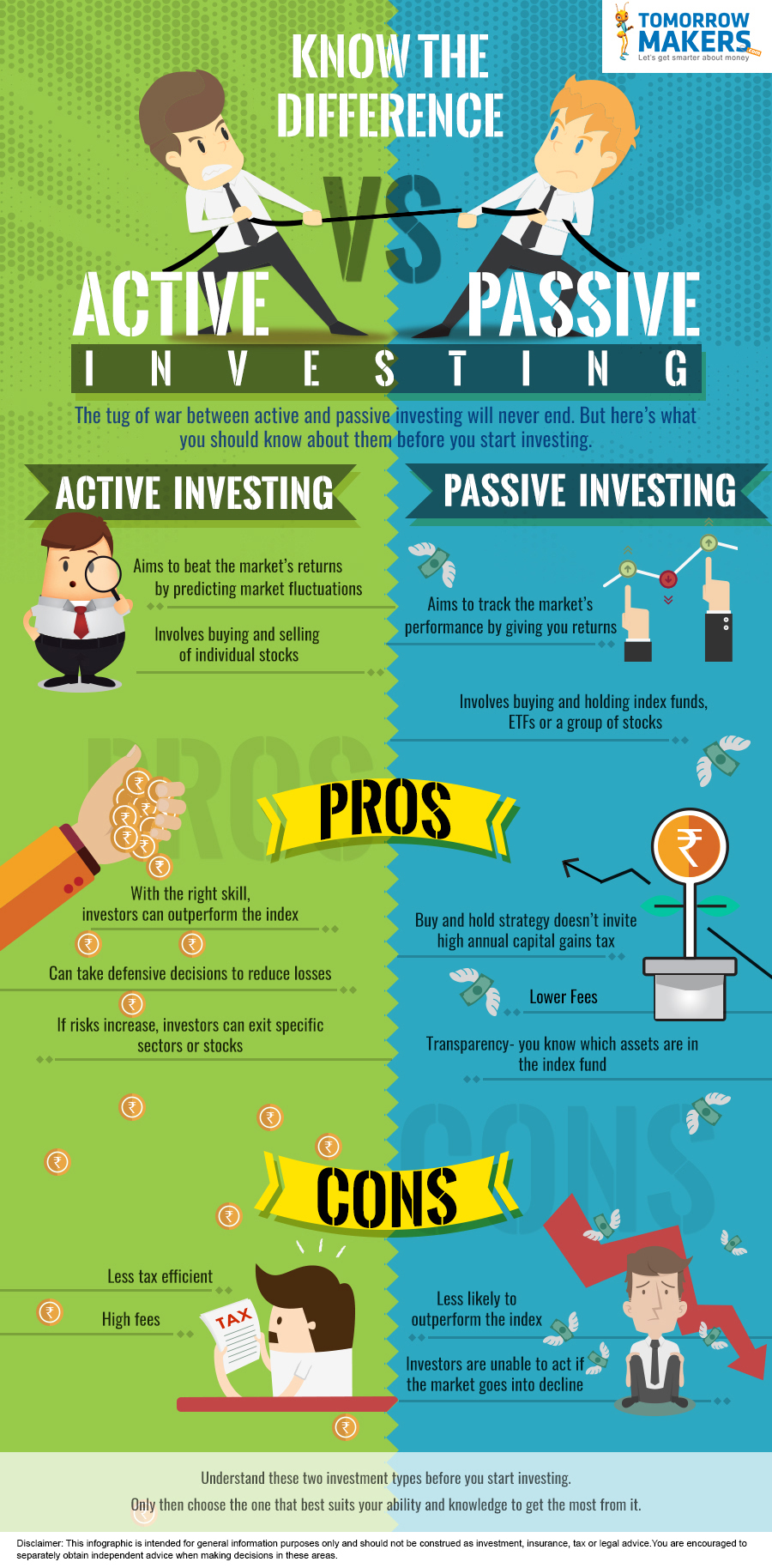 Image result for active investing