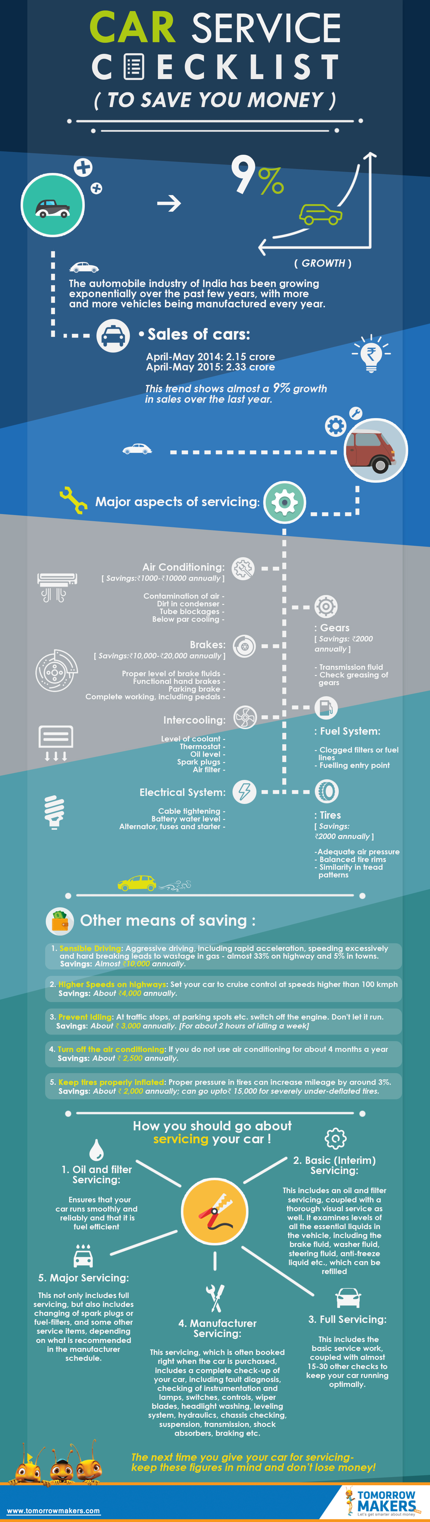 car-service-checklist-to-save-your-money-infographic