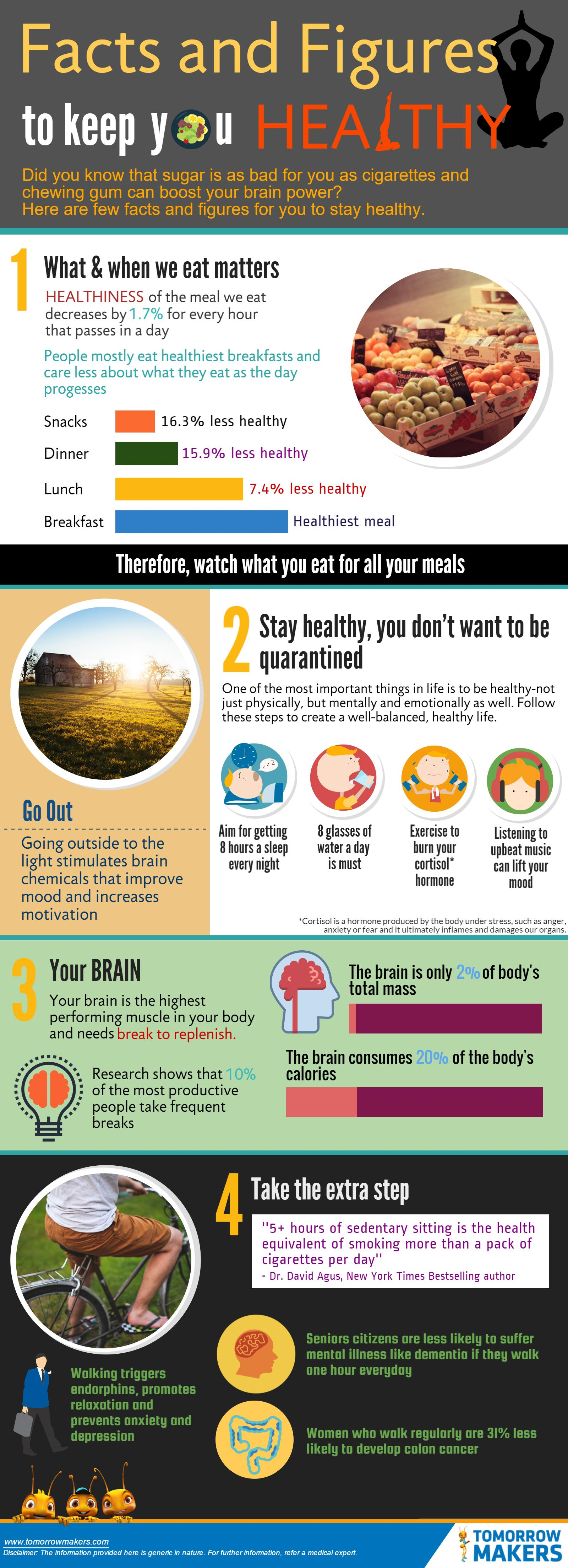 facts-and-figures-to-keep-you-healthy-infographic