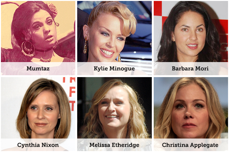 famous women who survived breast cancer
