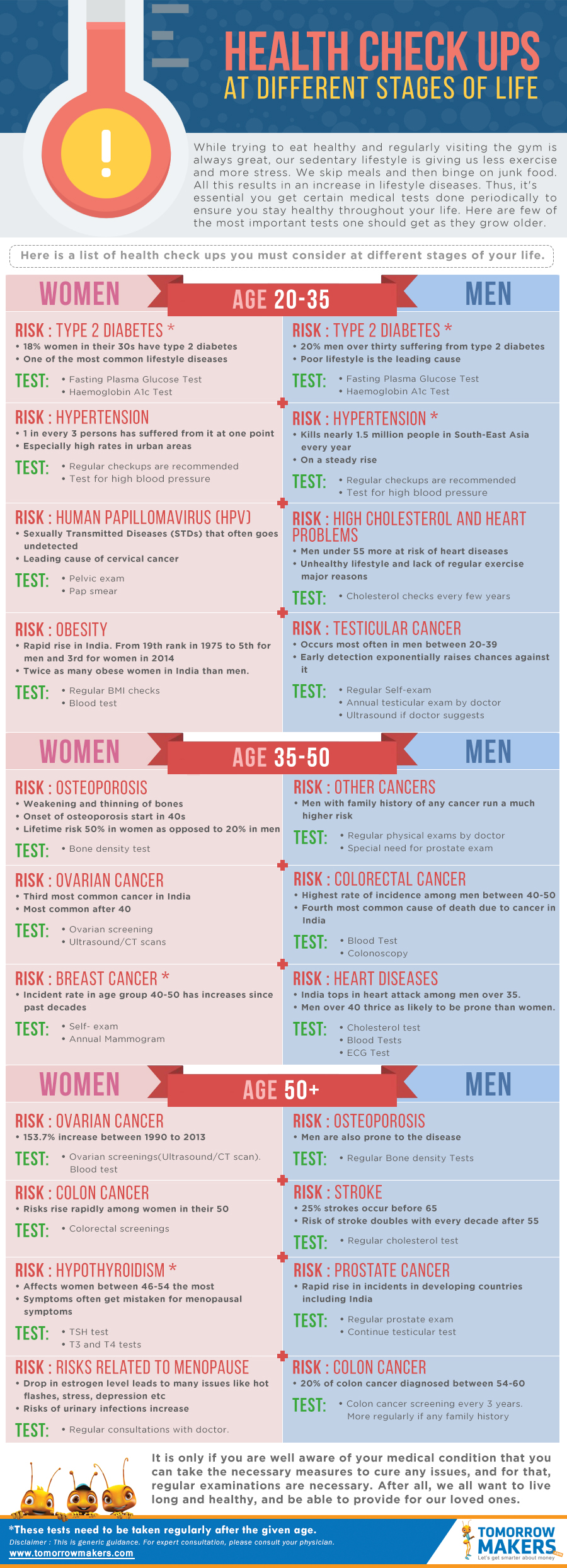 health-check-ups-at-different-stages