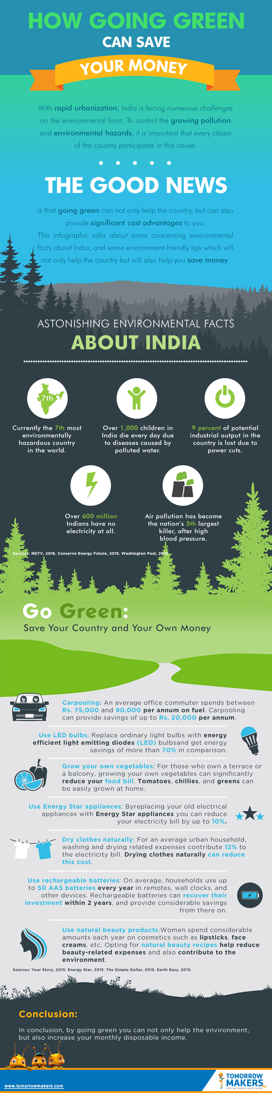 Going green can help you save money