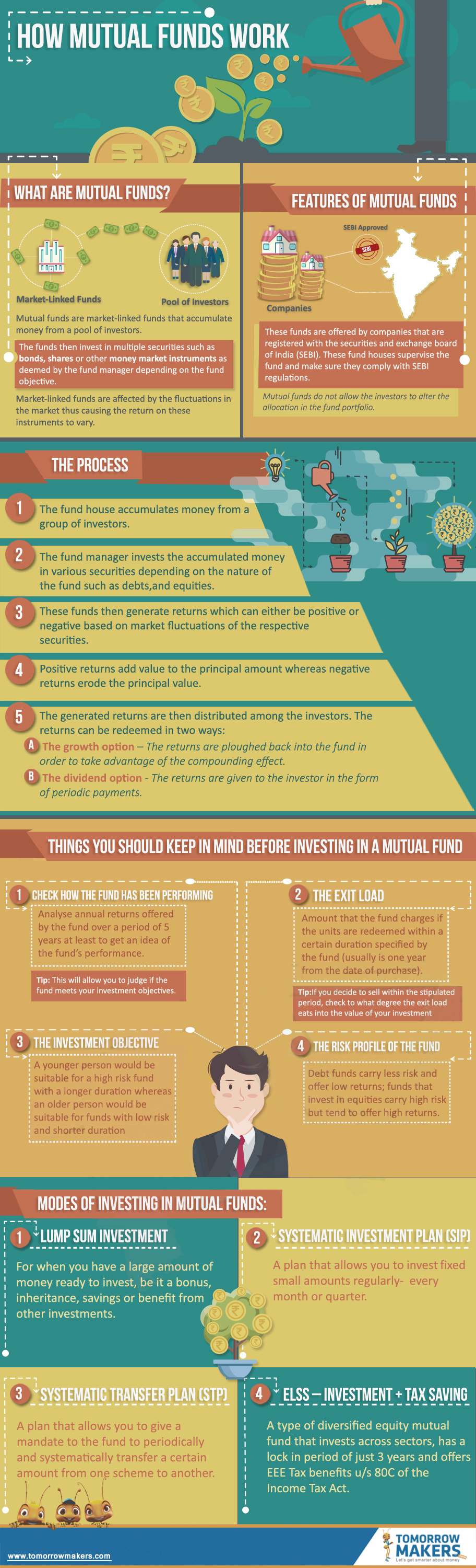 how-mutual-funds-work-infographic