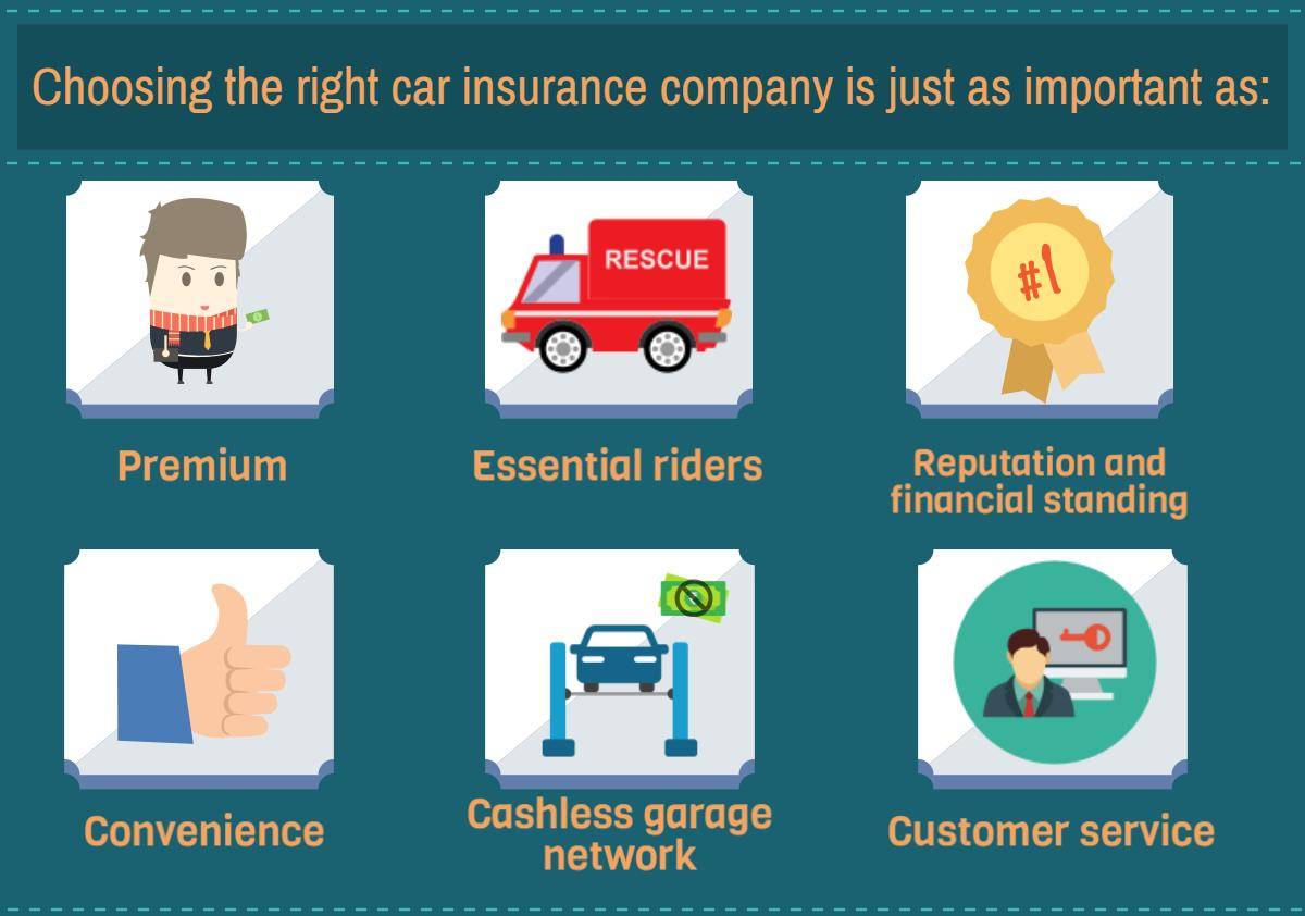 Factors to consider when choosing a car insurer
