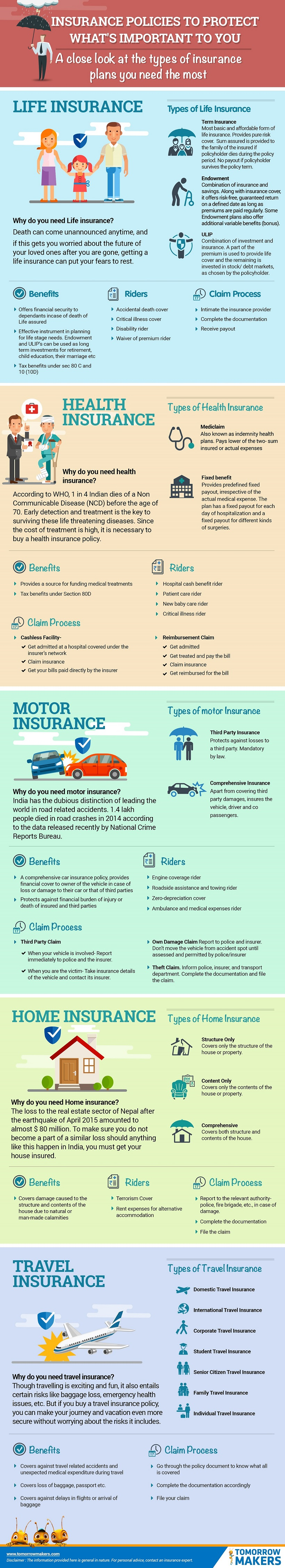 insurance-policies-to-protect-whats-important-to-you-infographic