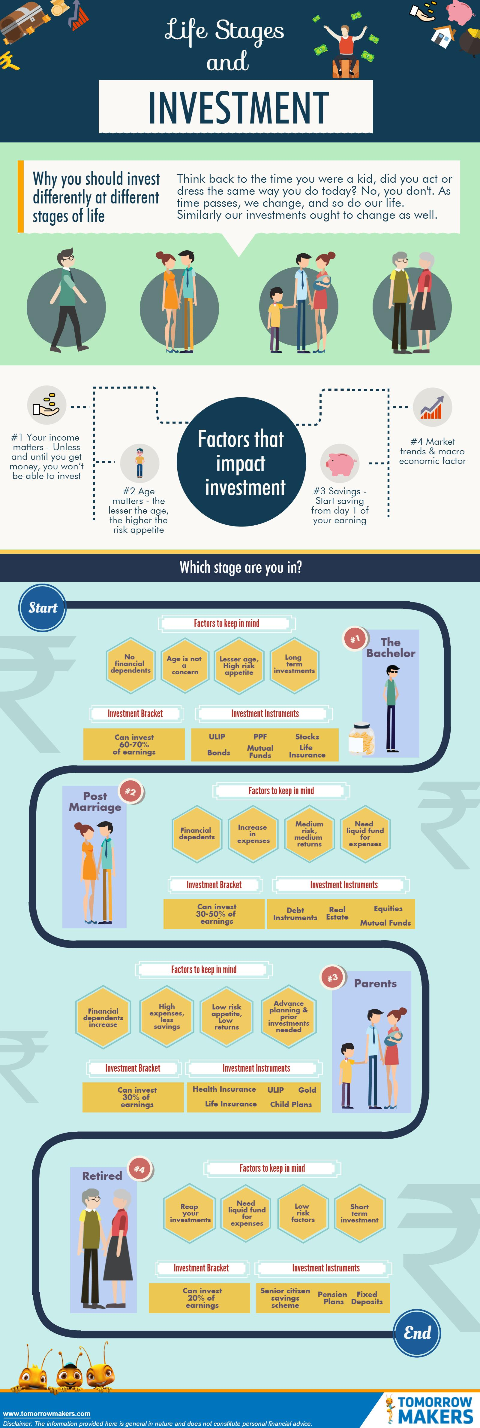 life-stages-and-investment
