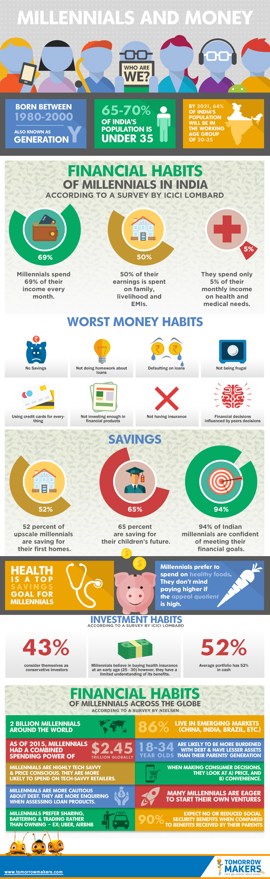 millennials-and-money-infographic