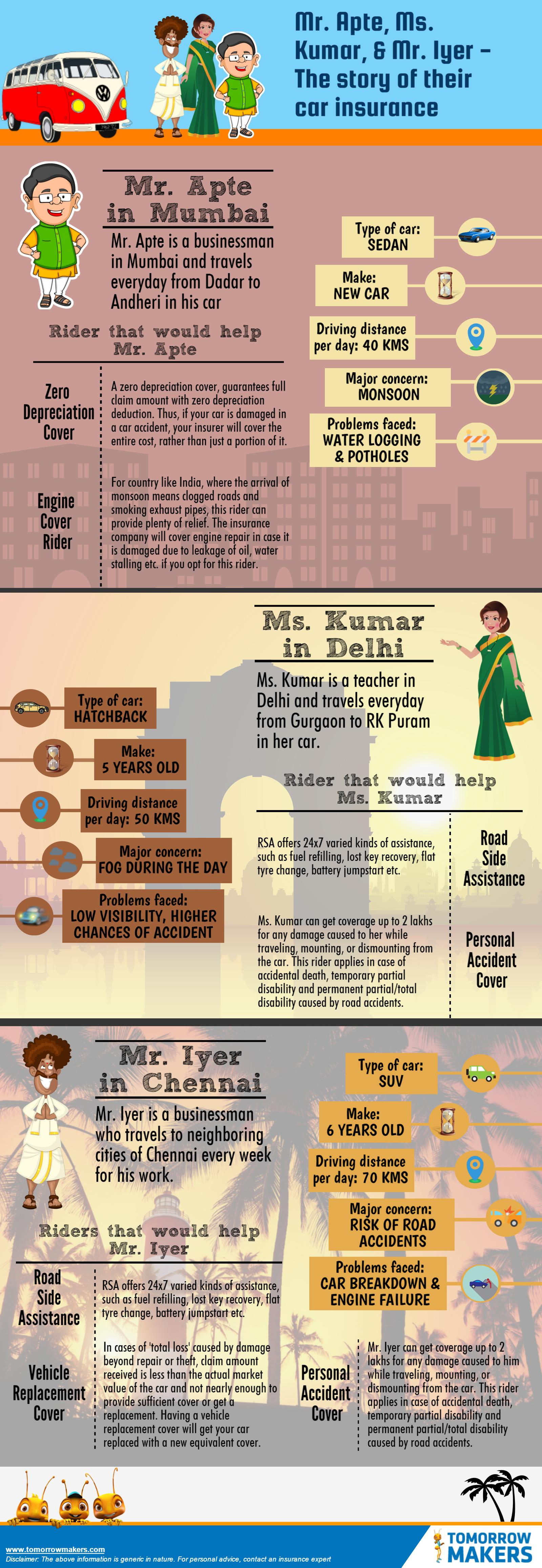 mr-apte-ms-sharma-mr-iyer-the-story-of-their-car-insurance-infographic