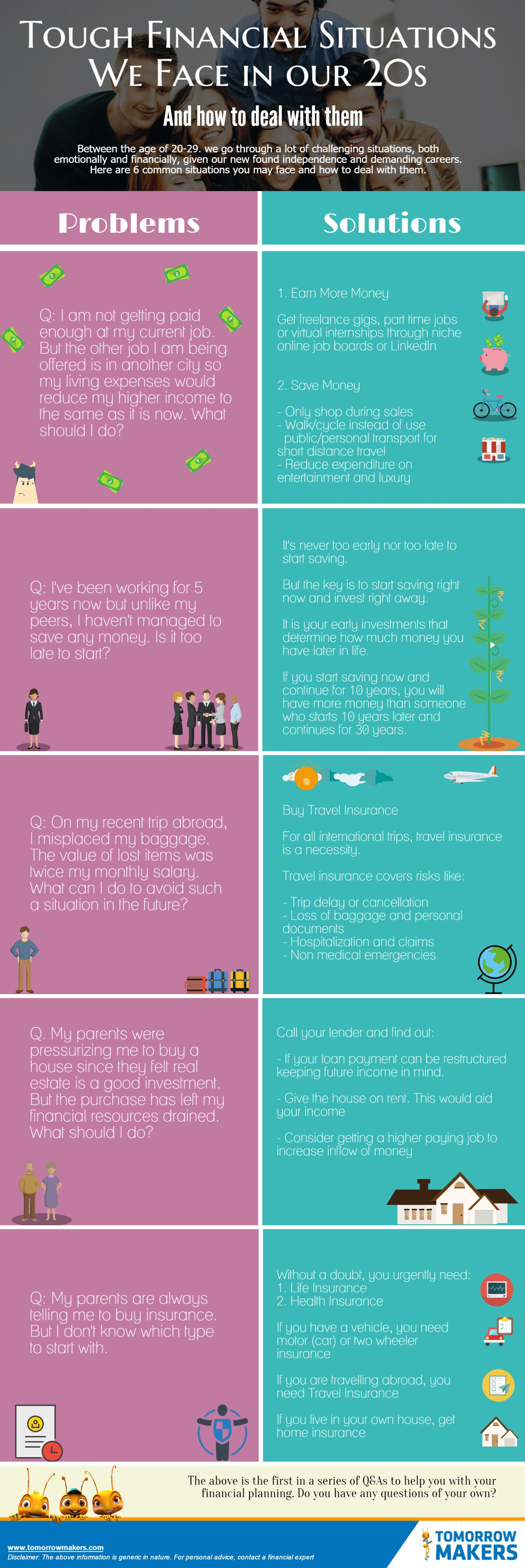 tough-financial-situations-we-face-in-our-20s-infographic
