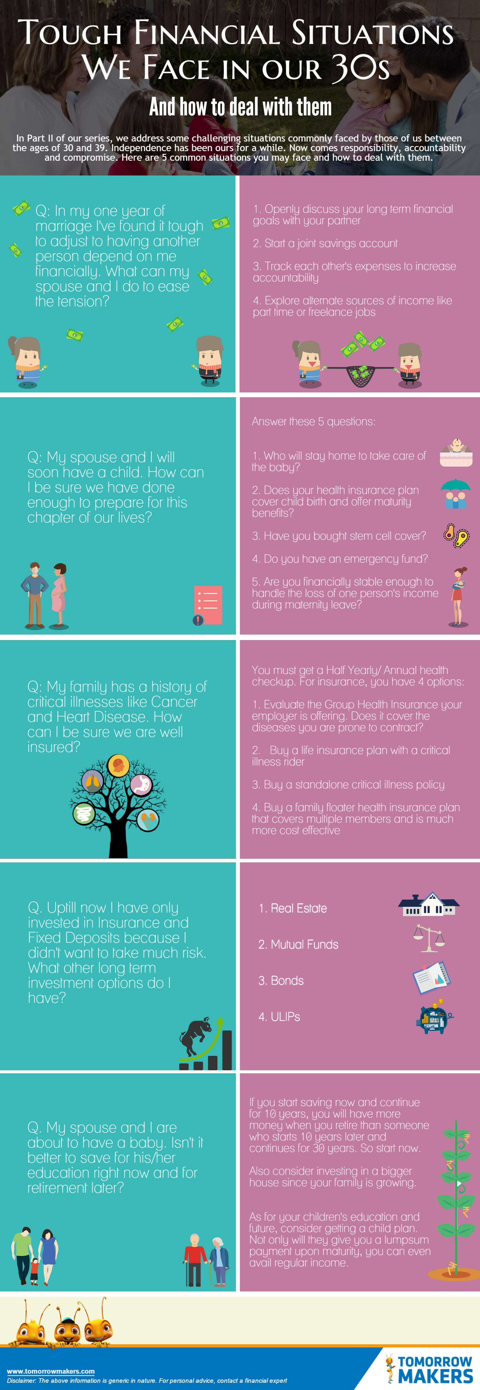 tough-financial-situations-we-face-in-our-30s-infographic