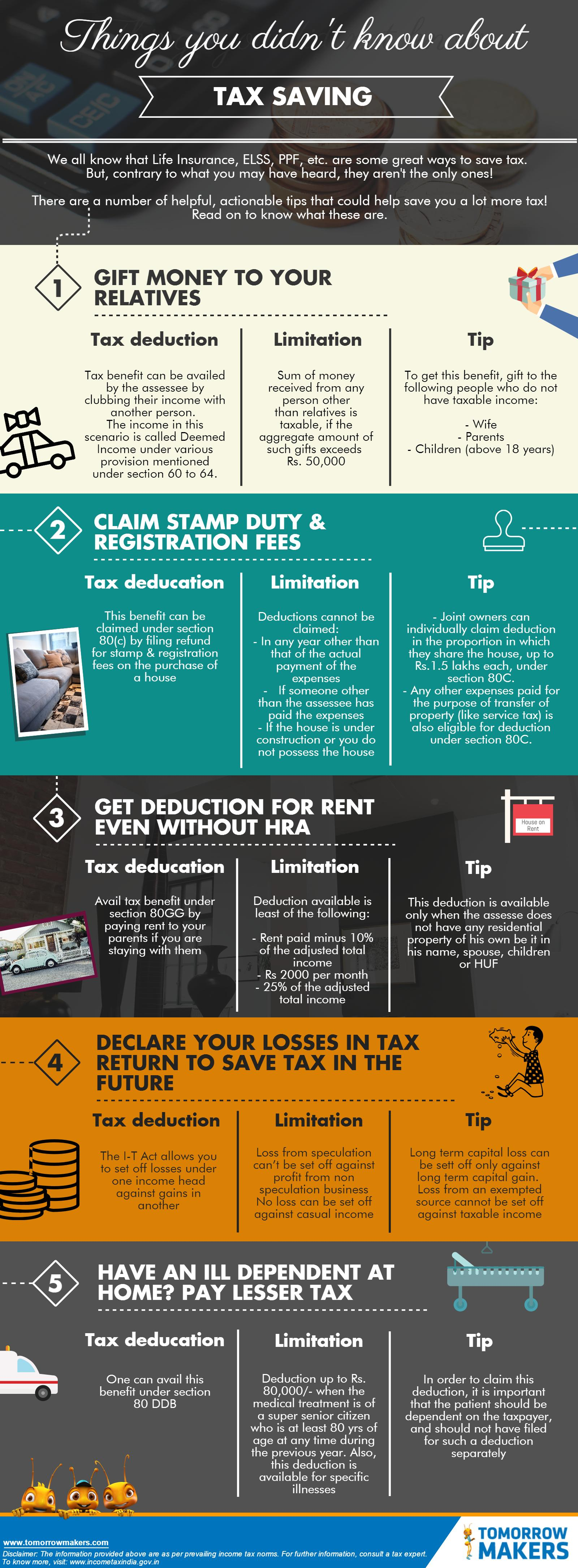 transameric_tax-saving-infographic_revised1
