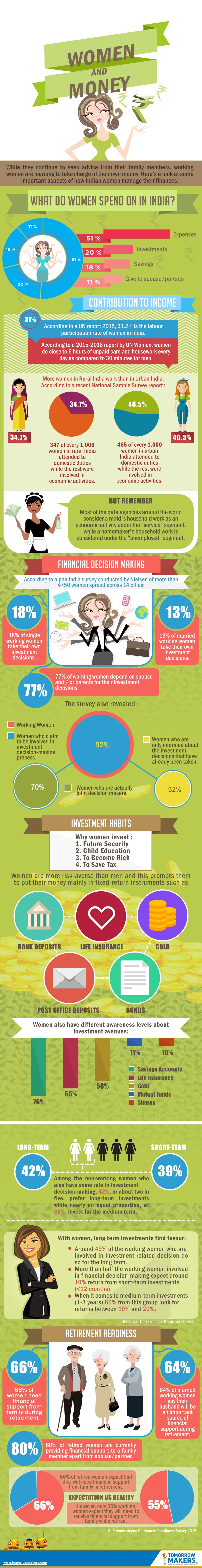 women-and-money-infographic