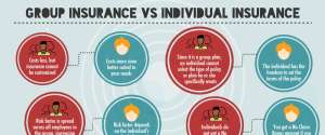 Group health insurance vs Individual health insurance