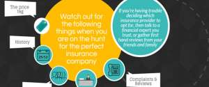 Things you must know before you buy  a life insurance