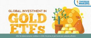 Global investment in Gold ETF
