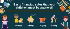 Financial habits for kids