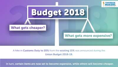 Changes in Budget 2018 Infographic